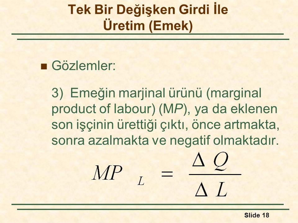 Slide 18 Gözlemler: 3) Emeğin marjinal ürünü (marginal product of labour) (MP), ya da eklenen son işçinin ürettiği çıktı, önce artmakta, sonra azalmak