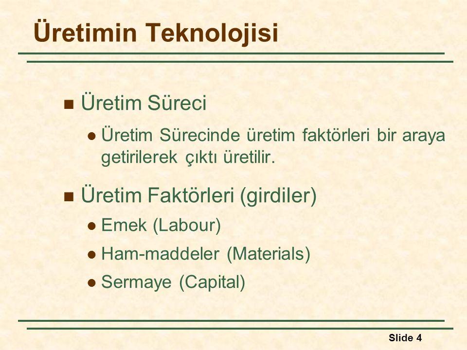 Slide 4 Üretimin Teknolojisi Üretim Süreci Üretim Sürecinde üretim faktörleri bir araya getirilerek çıktı üretilir. Üretim Faktörleri (girdiler) Emek