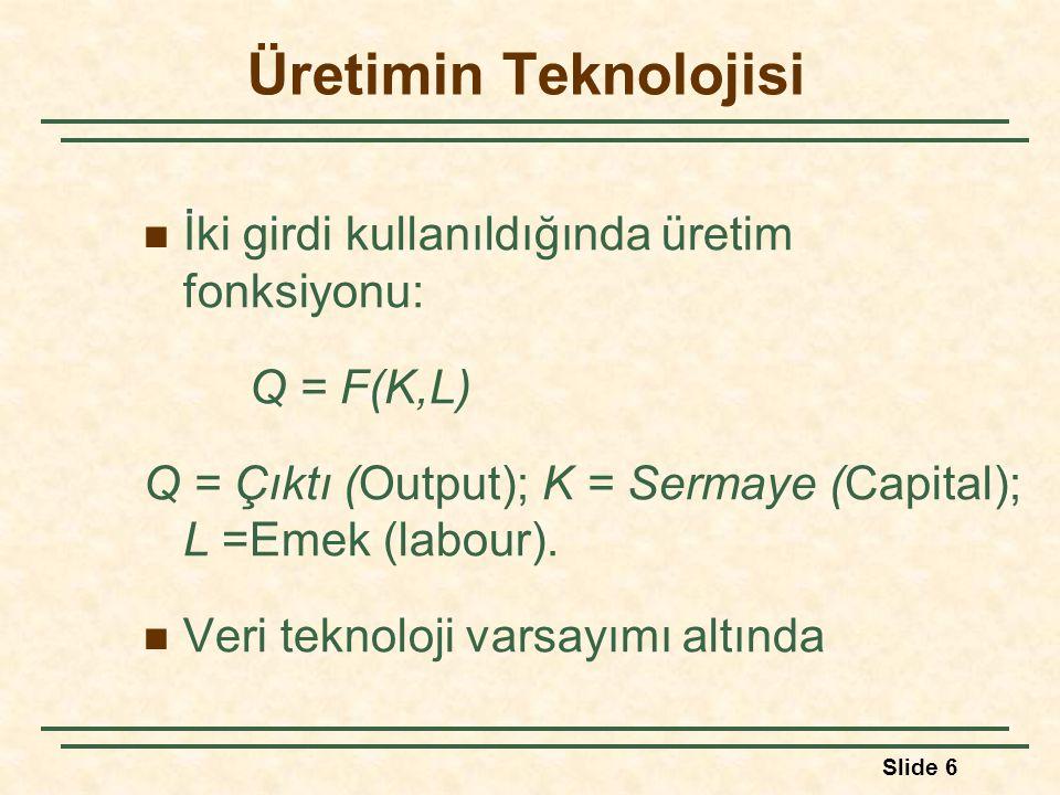 Slide 6 Üretimin Teknolojisi İki girdi kullanıldığında üretim fonksiyonu: Q = F(K,L) Q = Çıktı (Output); K = Sermaye (Capital); L =Emek (labour). Veri