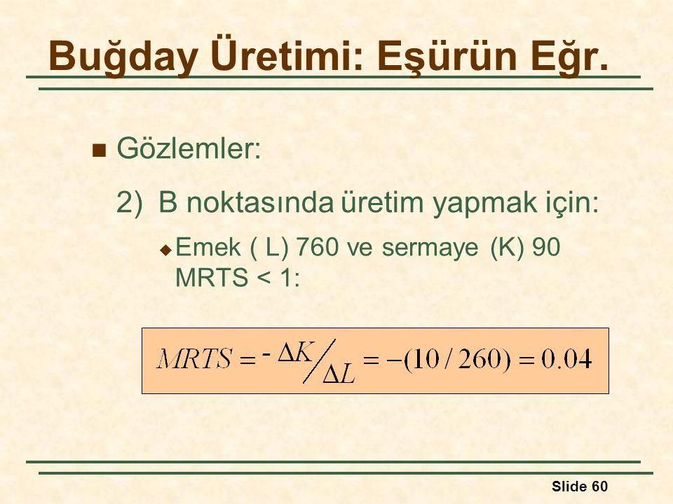 Slide 60 Gözlemler: 2)B noktasında üretim yapmak için:  Emek ( L) 760 ve sermaye (K) 90 MRTS < 1: Buğday Üretimi: Eşürün Eğr.