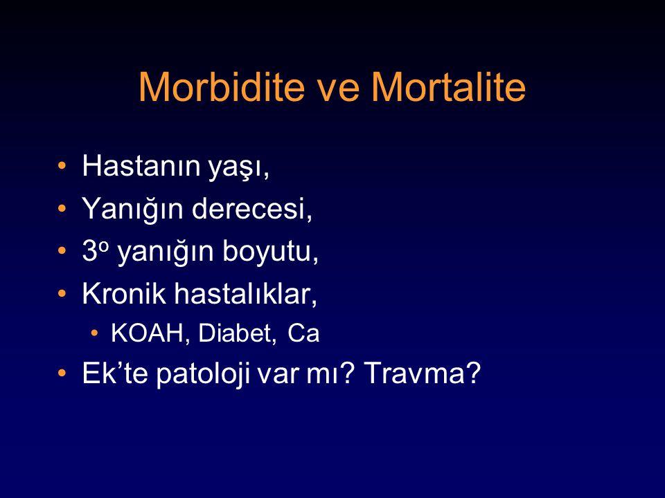Morbidite ve Mortalite Hastanın yaşı, Yanığın derecesi, 3 o yanığın boyutu, Kronik hastalıklar, KOAH, Diabet, Ca Ek'te patoloji var mı? Travma?