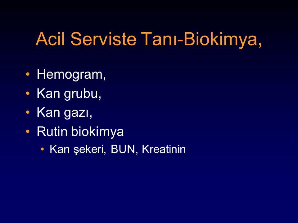Acil Serviste Tanı-Biokimya, Hemogram, Kan grubu, Kan gazı, Rutin biokimya Kan şekeri, BUN, Kreatinin