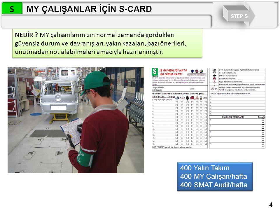 S 5 Yusuf C. TOPALOĞLU Makina Mühendisi İş Güvenliği Uzmanı (A Sınıfı)