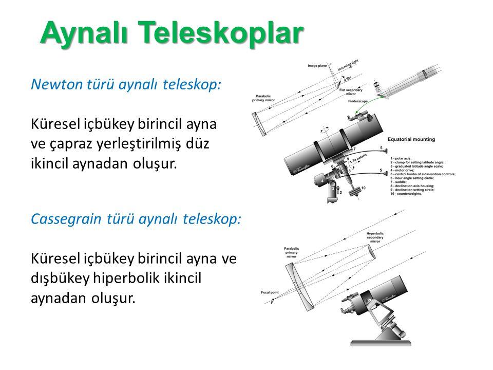 Aynalı Teleskopların Avantajları: 1.Diğer teleskop çeşitlerine göre düşük fiyatlıdır.