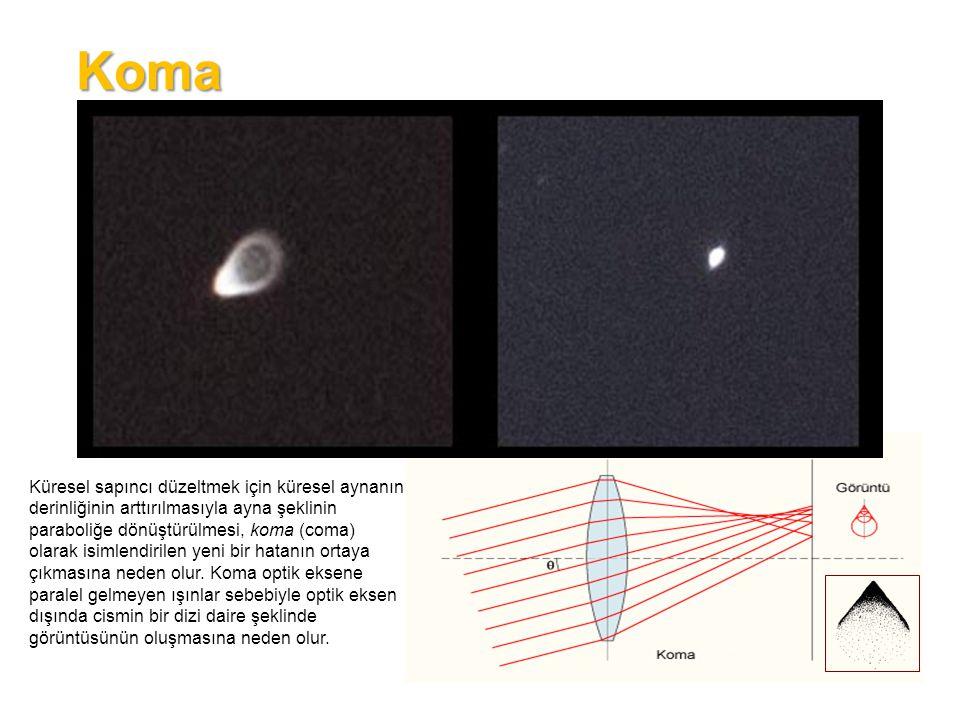 Astigmatizm Cisim optik eksenden uzaktaysa gelen ışın konisi merceğe göre simetrik olmaz.