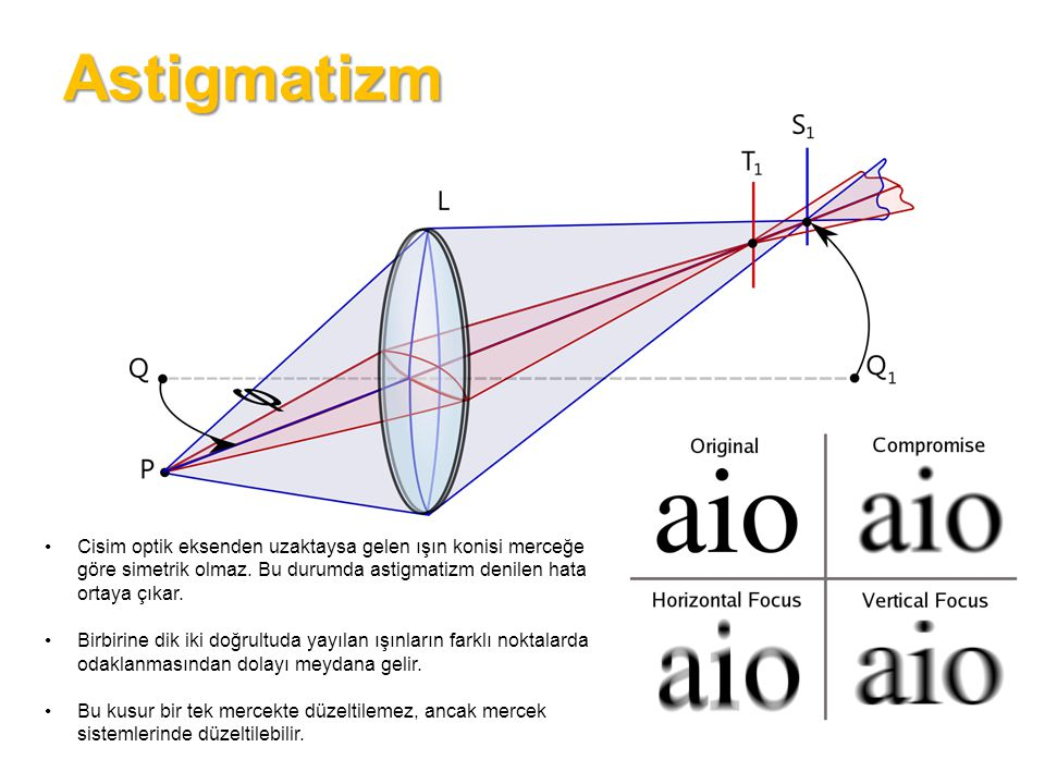 Görüntü Bozulması (Distorsiyon) Görüntü düzlemi üzerinde, büyütmenin görüntünün her bir noktasında aynı olmamasıdır.