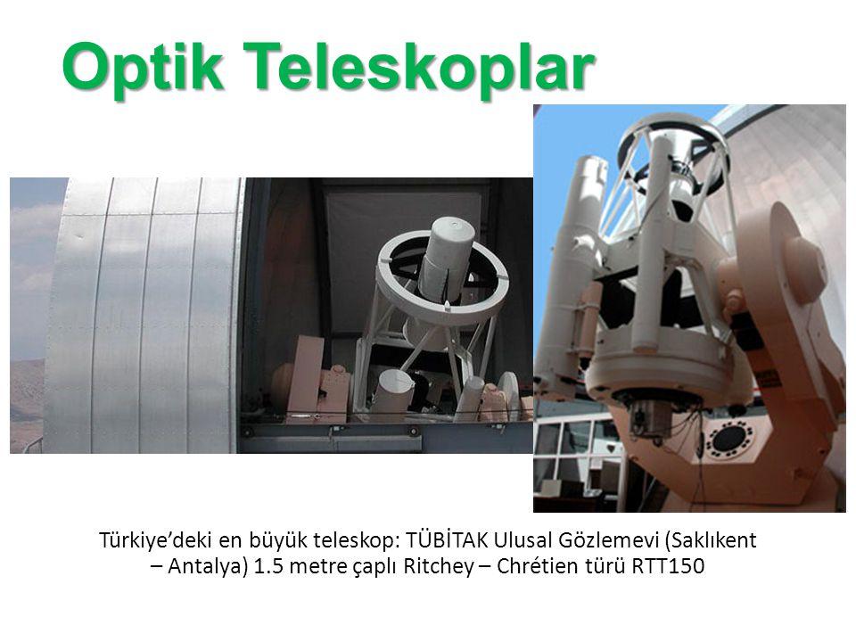 X-ışın Teleskopları Yüksek enerjili X-ışınları bir ayna yardımı ile bir noktaya odaklanabilir.