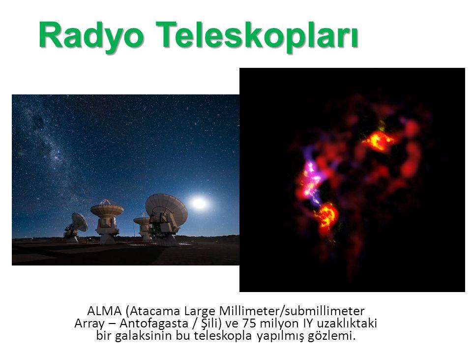 Galaktik koordinatlar dikkate alınarak oluşturulmuş, gökyüzünün 408 MHz radyo bölgedeki görüntüsü Radyo Teleskopları