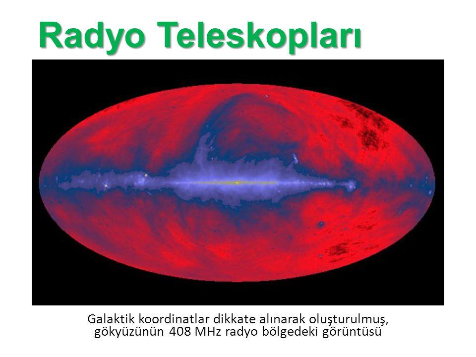 İnterferometre Tek bir teleskop gibi davranırlar.Böylelikle sinyal ve ayırma gücü artar.