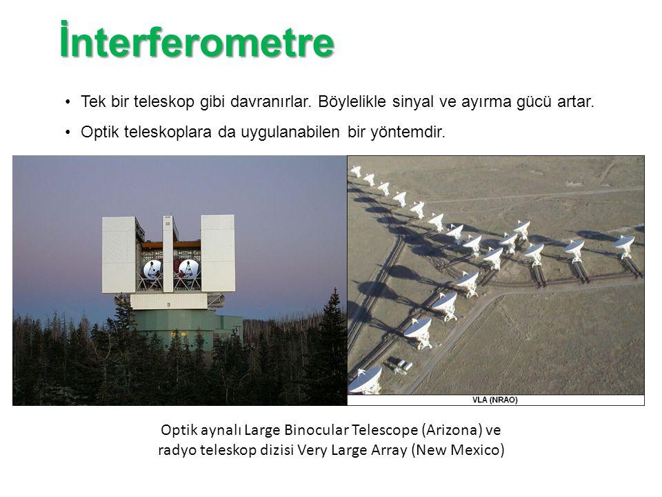  -Işın Teleskopları Gamma ışınlarının gözlemi ilk kez 1960'lı yıllarda mümkün oldu.