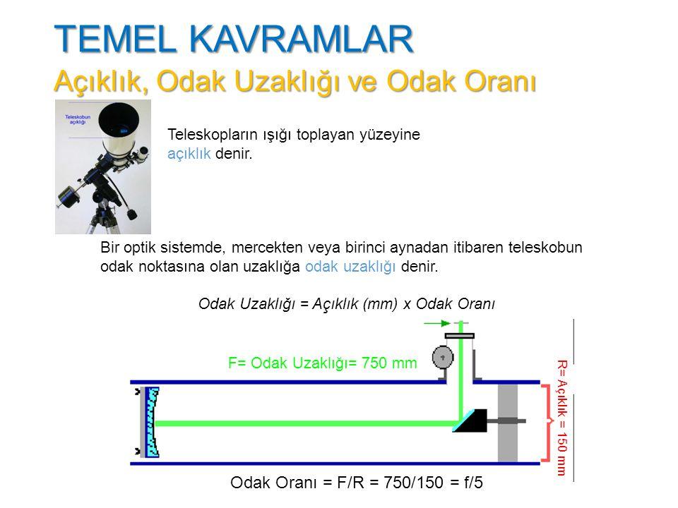 Teleskopta oluşan görüntünün çizgisel boyutu ile açısal boyutu arasındaki ilişkiyi teleskobun plak eşeli belirler.