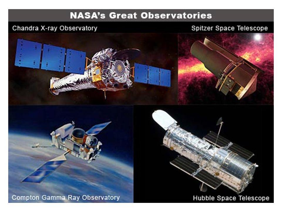 Alt- Azimut Teleskop Montaj Türleri