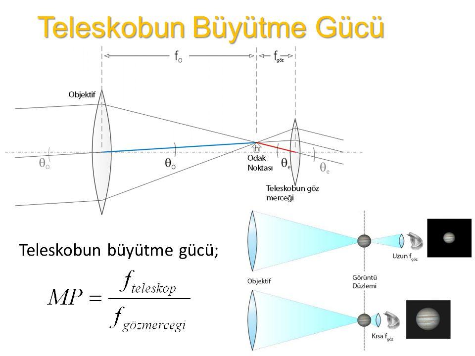 Optik Teleskoplar Mercekli Aynalı Katadioptrik (aynalı-mercekli)