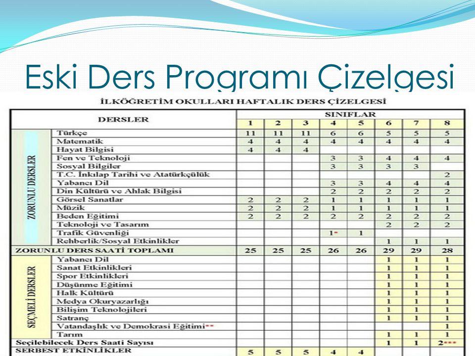Yeni Ders Programı Çizelgesi