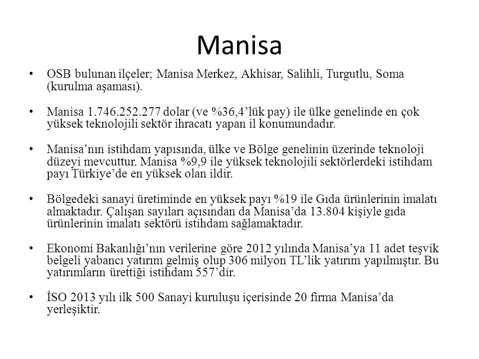 Manisa OSB bulunan ilçeler; Manisa Merkez, Akhisar, Salihli, Turgutlu, Soma (kurulma aşaması). Manisa 1.746.252.277 dolar (ve %36,4'lük pay) ile ülke