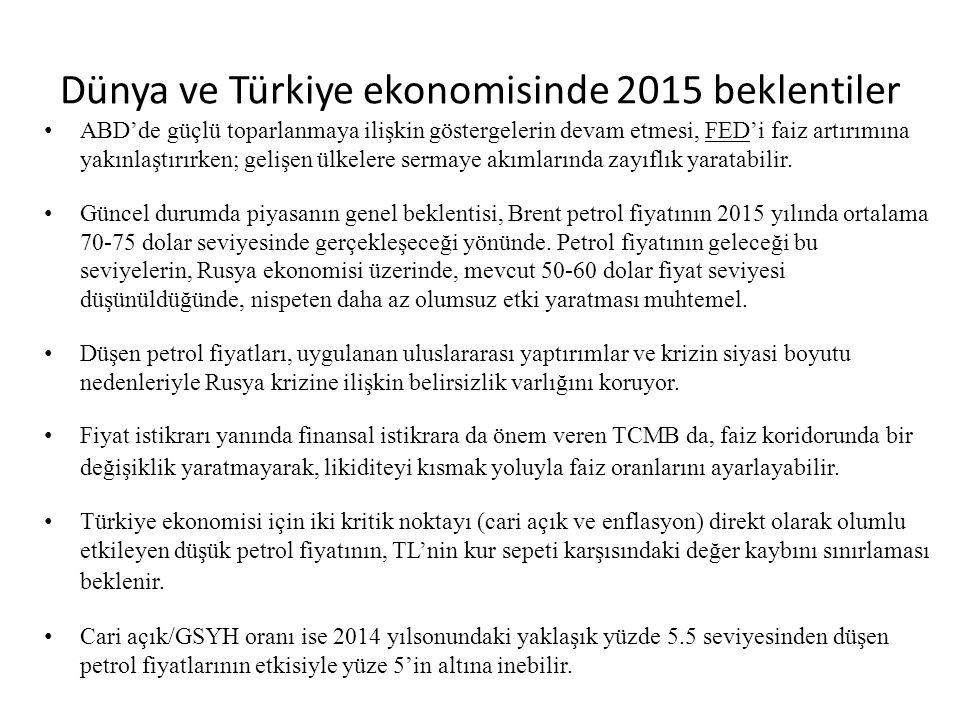 Dünya ve Türkiye ekonomisinde 2015 beklentiler ABD'de güçlü toparlanmaya ilişkin göstergelerin devam etmesi, FED'i faiz artırımına yakınlaştırırken; g