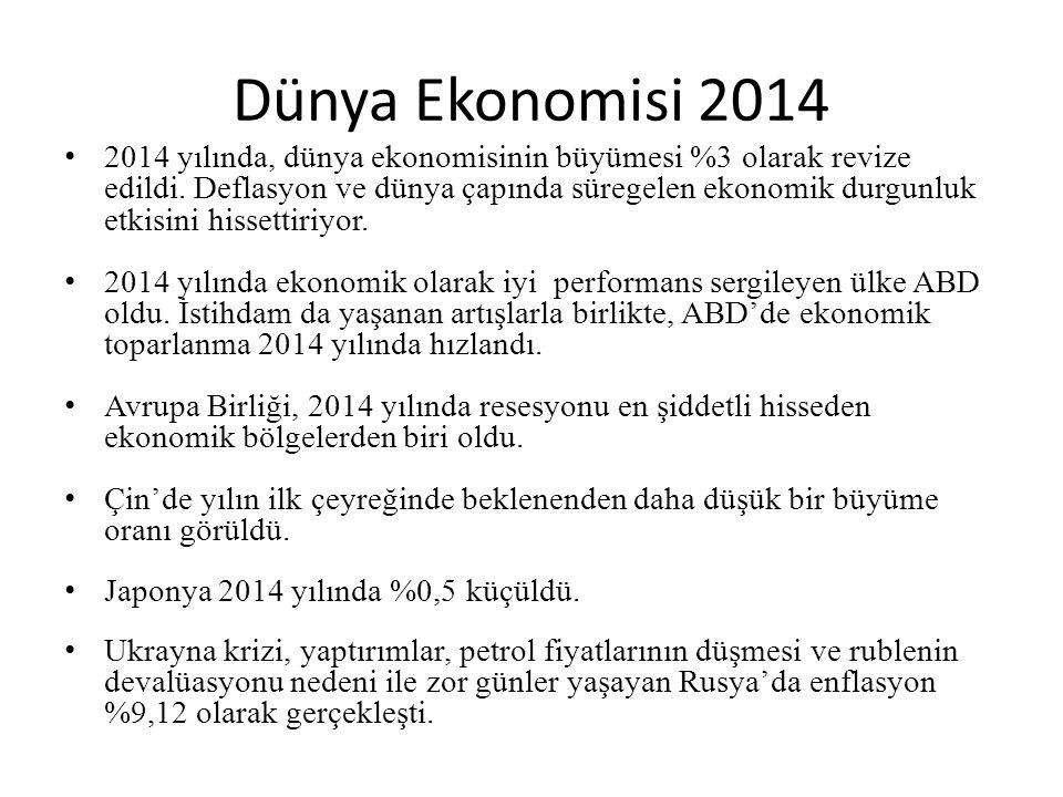 Dünya Ekonomisi 2014 2014 yılında, dünya ekonomisinin büyümesi %3 olarak revize edildi. Deflasyon ve dünya çapında süregelen ekonomik durgunluk etkisi