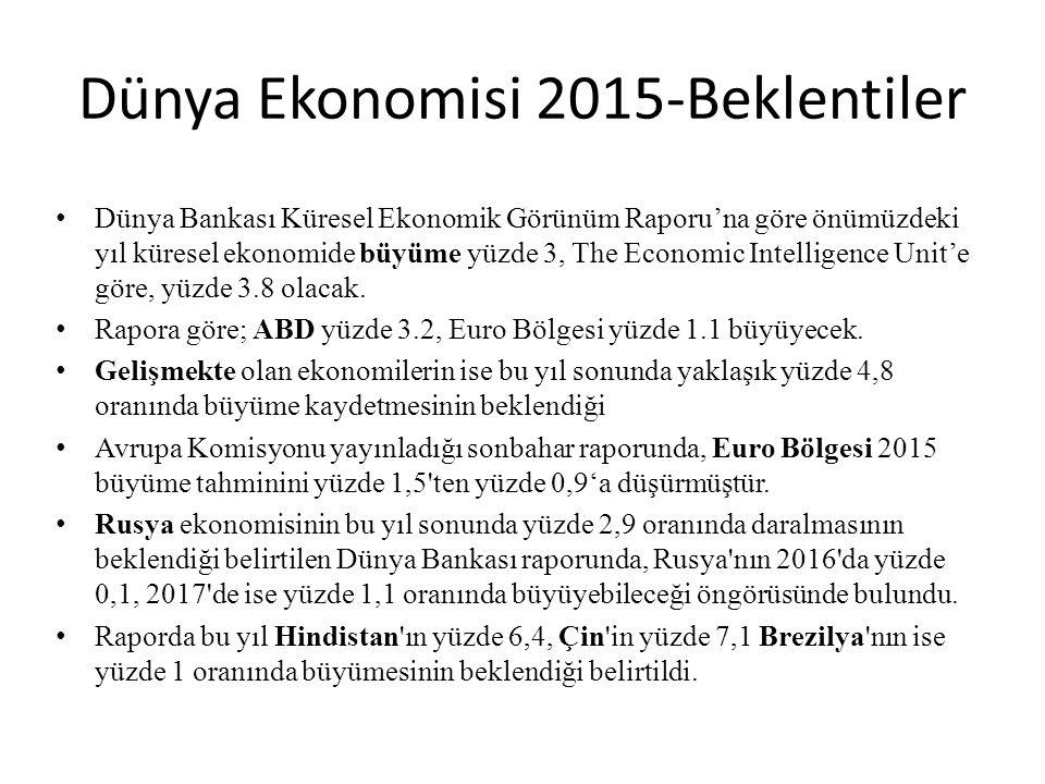 Dünya Ekonomisi 2015-Beklentiler Dünya Bankası Küresel Ekonomik Görünüm Raporu'na göre önümüzdeki yıl küresel ekonomide büyüme yüzde 3, The Economic Intelligence Unit'e göre, yüzde 3.8 olacak.