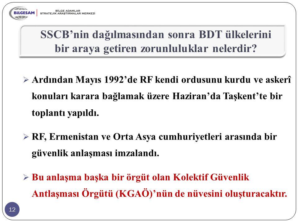 12  Ardından Mayıs 1992'de RF kendi ordusunu kurdu ve askerî konuları karara bağlamak üzere Haziran'da Taşkent'te bir toplantı yapıldı.  RF, Ermenis