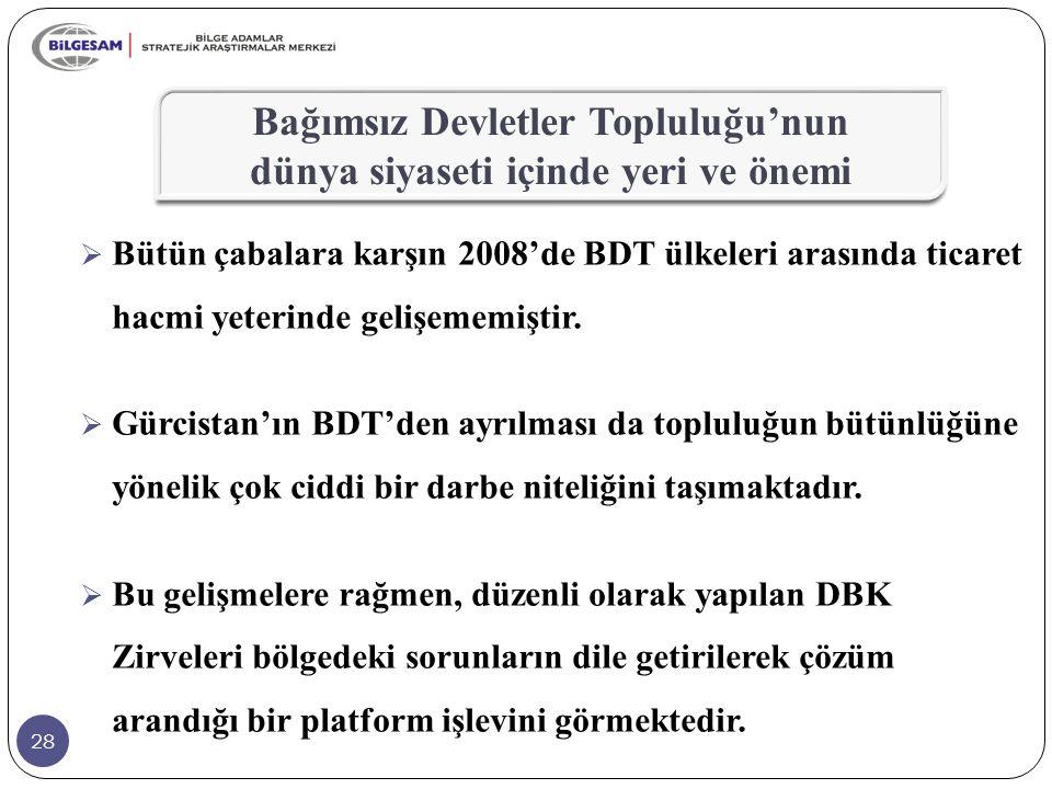 28  Bütün çabalara karşın 2008'de BDT ülkeleri arasında ticaret hacmi yeterinde gelişememiştir.  Gürcistan'ın BDT'den ayrılması da topluluğun bütünl
