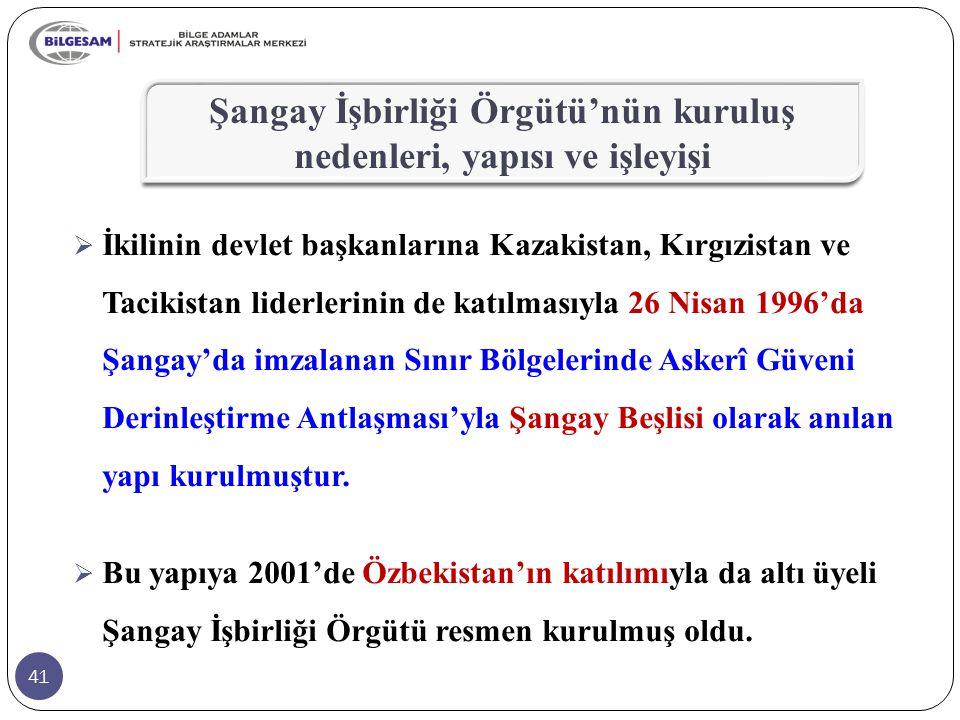 41  İkilinin devlet başkanlarına Kazakistan, Kırgızistan ve Tacikistan liderlerinin de katılmasıyla 26 Nisan 1996'da Şangay'da imzalanan Sınır Bölgel