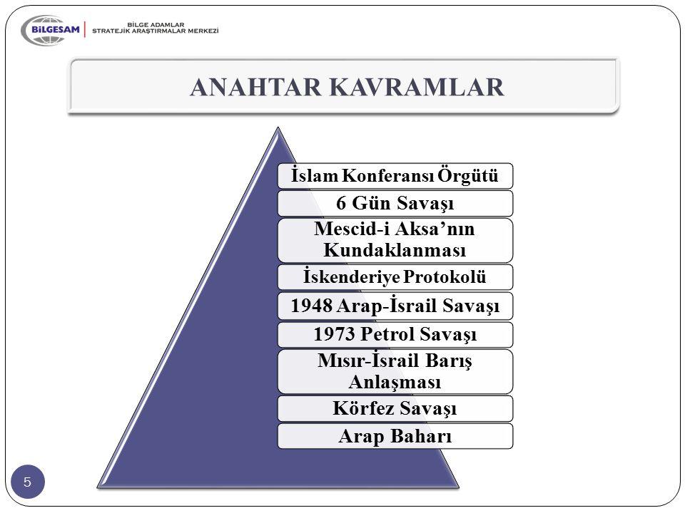 46  Devlet Başkanları Konseyi  Örgütün en üst karar alma organıdır.