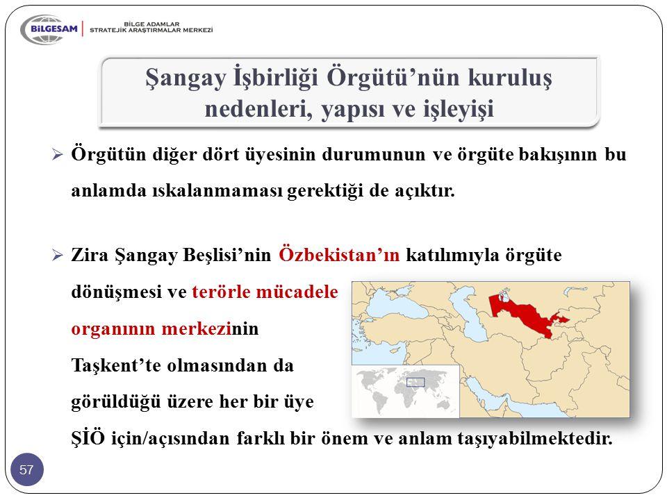 57  Örgütün diğer dört üyesinin durumunun ve örgüte bakışının bu anlamda ıskalanmaması gerektiği de açıktır.  Zira Şangay Beşlisi'nin Özbekistan'ın