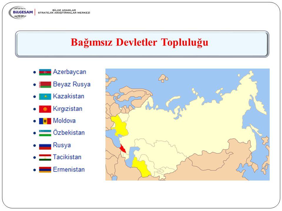 27  BDT, 1992'den günümüze pek çok alanda işbirliğine sahne olmuştur.