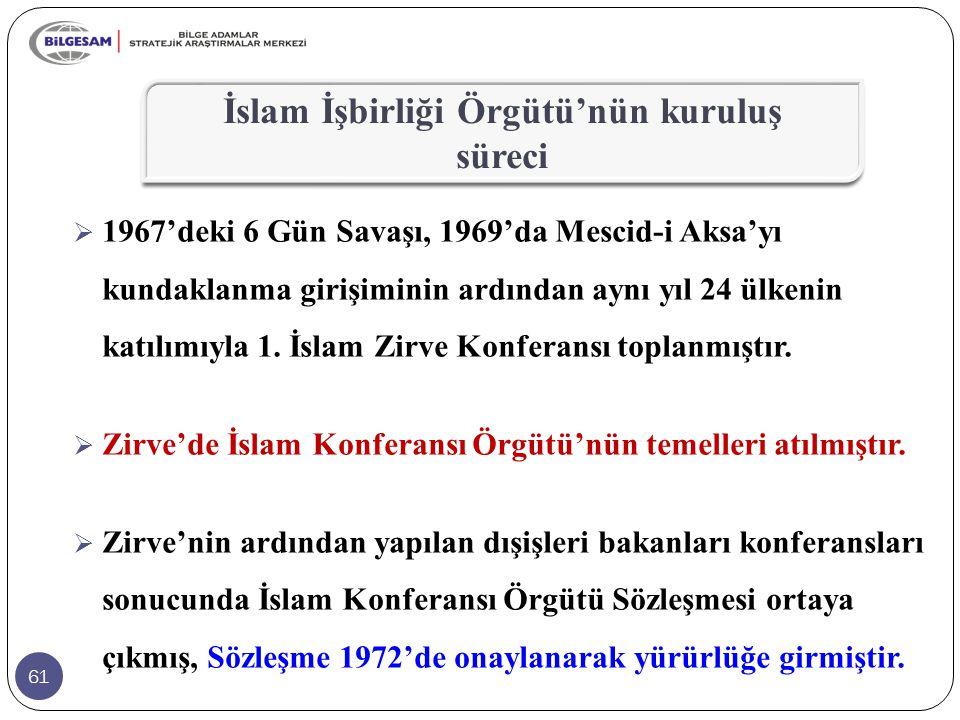 61  1967'deki 6 Gün Savaşı, 1969'da Mescid-i Aksa'yı kundaklanma girişiminin ardından aynı yıl 24 ülkenin katılımıyla 1. İslam Zirve Konferansı topla