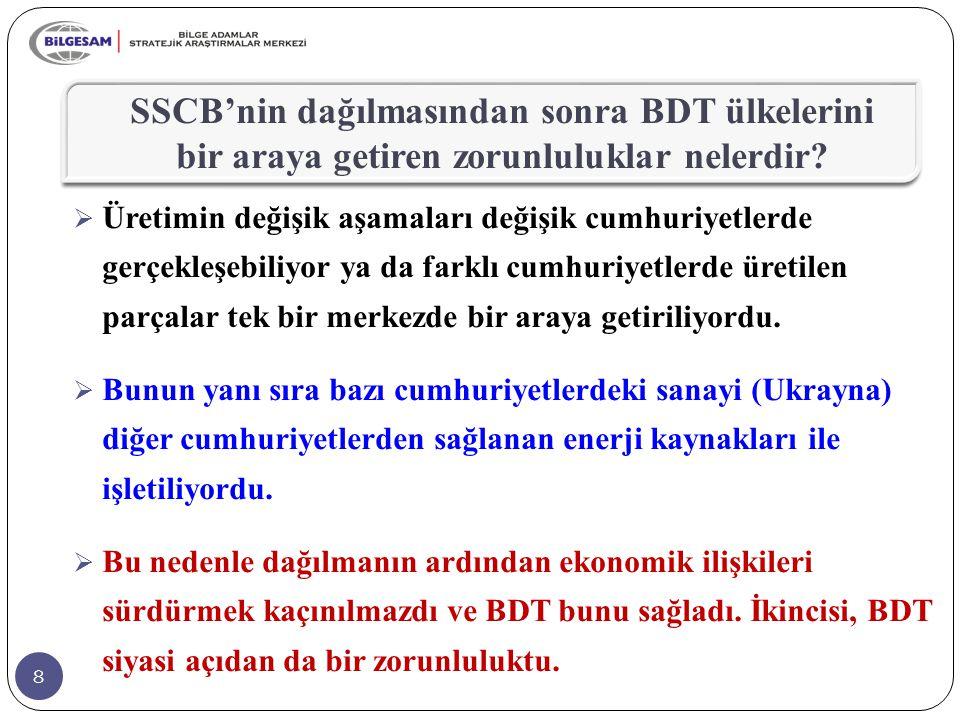 69  BDT, siyasal, askerî, ekonomik, toplumsal ve kültürel alanlarda yakın işbirliğini hedefleyen çok amaçlı bir bölgesel örgüttür.