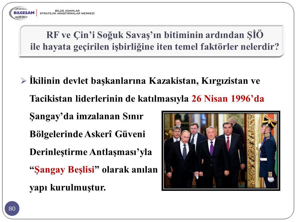 80  İkilinin devlet başkanlarına Kazakistan, Kırgızistan ve Tacikistan liderlerinin de katılmasıyla 26 Nisan 1996'da Şangay'da imzalanan Sınır Bölgel