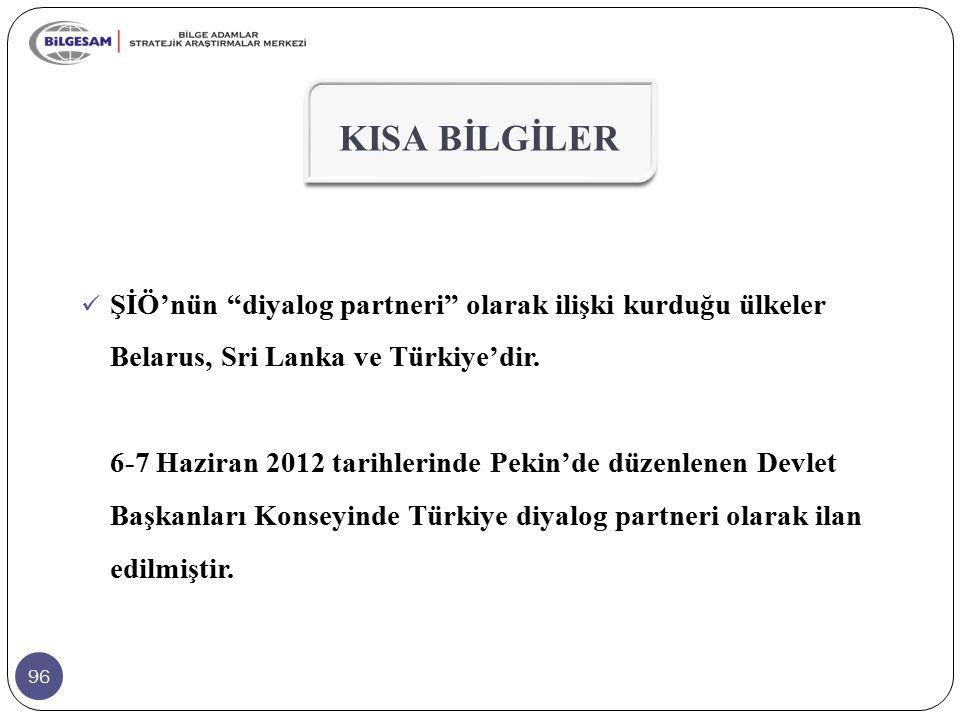 """96 KISA BİLGİLER ŞİÖ'nün """"diyalog partneri"""" olarak ilişki kurduğu ülkeler Belarus, Sri Lanka ve Türkiye'dir. 6-7 Haziran 2012 tarihlerinde Pekin'de dü"""