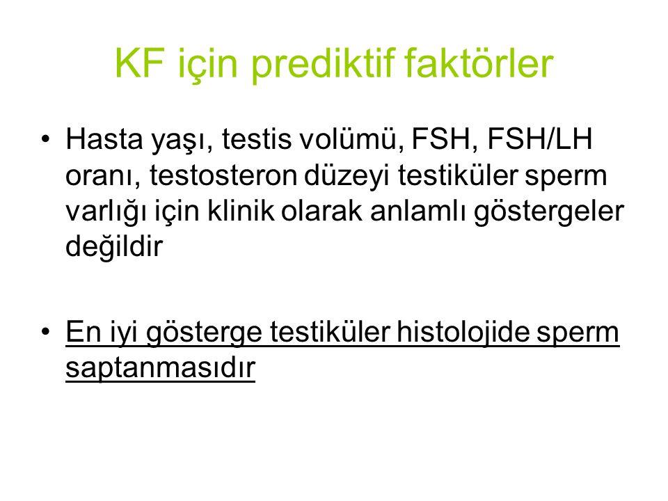 KF için prediktif faktörler Hasta yaşı, testis volümü, FSH, FSH/LH oranı, testosteron düzeyi testiküler sperm varlığı için klinik olarak anlamlı göstergeler değildir En iyi gösterge testiküler histolojide sperm saptanmasıdır