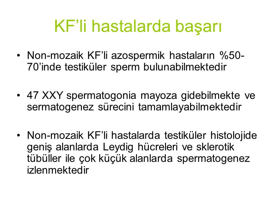 KF'li hastalarda başarı Non-mozaik KF'li azospermik hastaların %50- 70'inde testiküler sperm bulunabilmektedir 47 XXY spermatogonia mayoza gidebilmekte ve sermatogenez sürecini tamamlayabilmektedir Non-mozaik KF'li hastalarda testiküler histolojide geniş alanlarda Leydig hücreleri ve sklerotik tübüller ile çok küçük alanlarda spermatogenez izlenmektedir