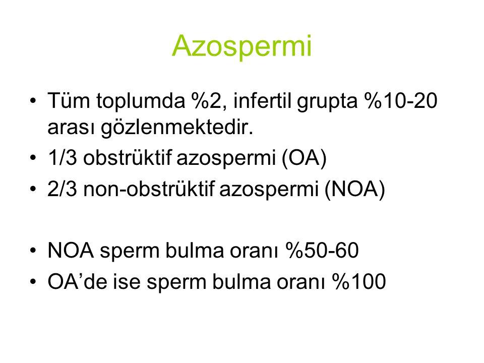 Azospermi Tüm toplumda %2, infertil grupta %10-20 arası gözlenmektedir.