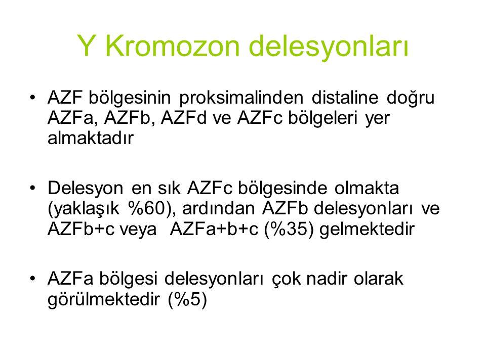 Y Kromozon delesyonları AZF bölgesinin proksimalinden distaline doğru AZFa, AZFb, AZFd ve AZFc bölgeleri yer almaktadır Delesyon en sık AZFc bölgesinde olmakta (yaklaşık %60), ardından AZFb delesyonları ve AZFb+c veya AZFa+b+c (%35) gelmektedir AZFa bölgesi delesyonları çok nadir olarak görülmektedir (%5)
