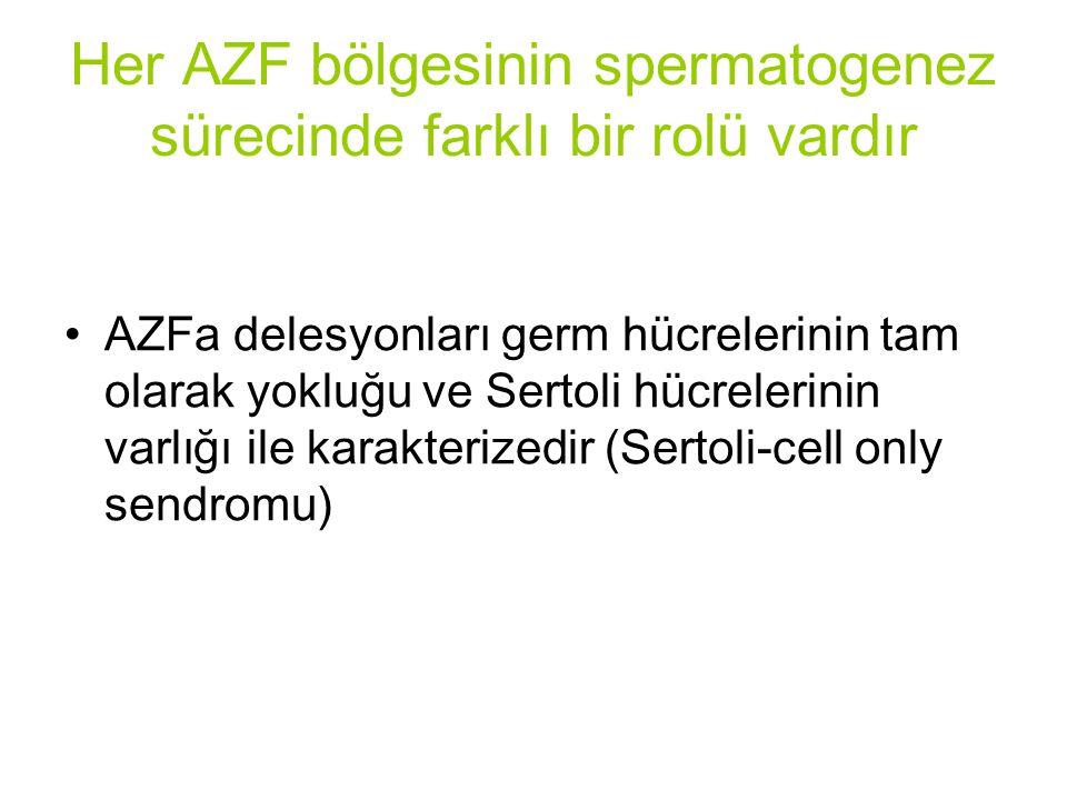Her AZF bölgesinin spermatogenez sürecinde farklı bir rolü vardır AZFa delesyonları germ hücrelerinin tam olarak yokluğu ve Sertoli hücrelerinin varlığı ile karakterizedir (Sertoli-cell only sendromu)