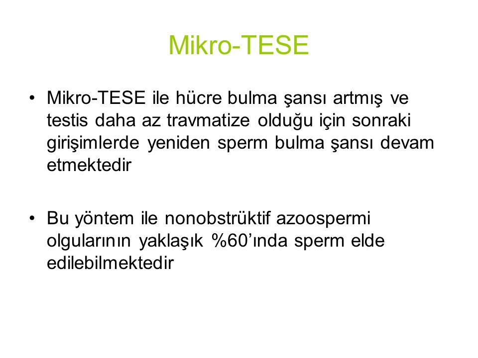 Mikro-TESE Mikro-TESE ile hücre bulma şansı artmış ve testis daha az travmatize olduğu için sonraki girişimlerde yeniden sperm bulma şansı devam etmektedir Bu yöntem ile nonobstrüktif azoospermi olgularının yaklaşık %60'ında sperm elde edilebilmektedir