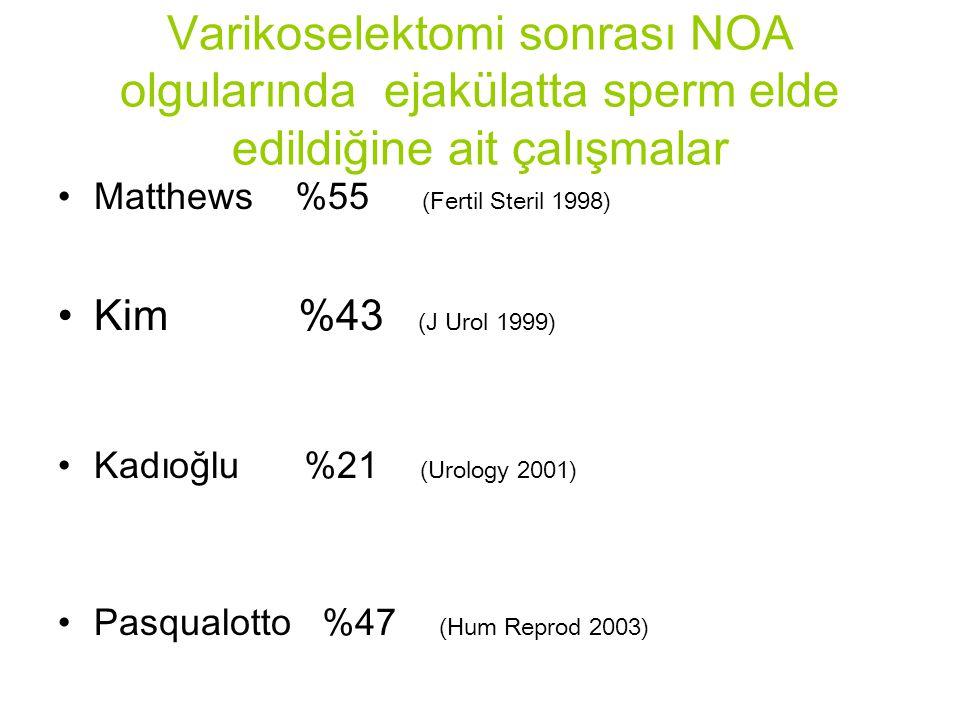 Varikoselektomi sonrası NOA olgularında ejakülatta sperm elde edildiğine ait çalışmalar Matthews %55 (Fertil Steril 1998) Kim %43 (J Urol 1999) Kadıoğlu %21 (Urology 2001) Pasqualotto %47 (Hum Reprod 2003)