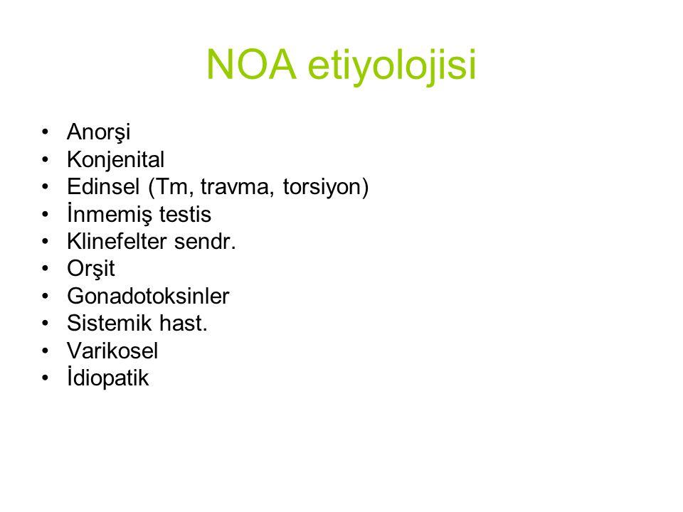 NOA etiyolojisi Anorşi Konjenital Edinsel (Tm, travma, torsiyon) İnmemiş testis Klinefelter sendr.