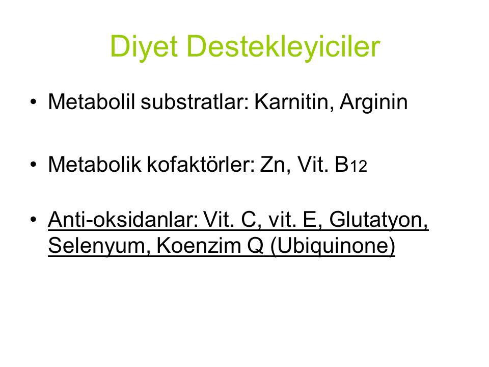 Diyet Destekleyiciler Metabolil substratlar: Karnitin, Arginin Metabolik kofaktörler: Zn, Vit.