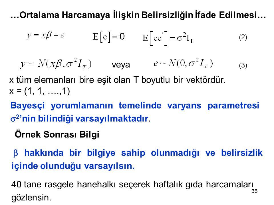 35 veya Bayesçi yorumlamanın temelinde varyans parametresi  2 'nin bilindiği varsayılmaktadır. …Ortalama Harcamaya İlişkin Belirsizliğin İfade Edilme