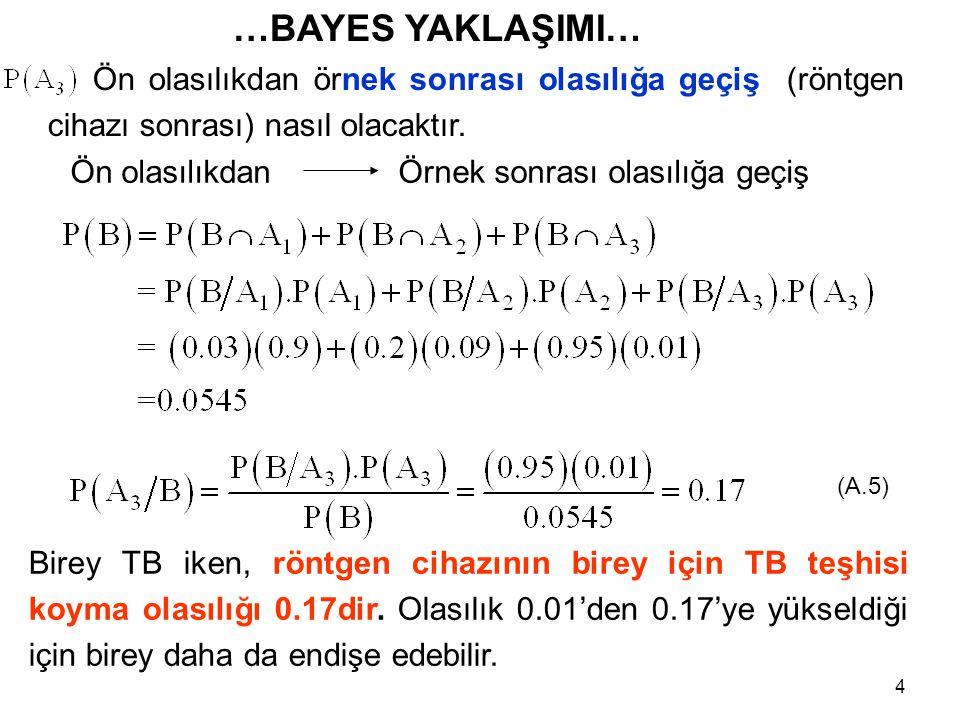 25 …BAYES YAKLAŞIMI… İlk olarak, fonksiyonu;  ve  2 için örnek öncesi olasılık yoğunluk fonksiyonunu göstermektedir.
