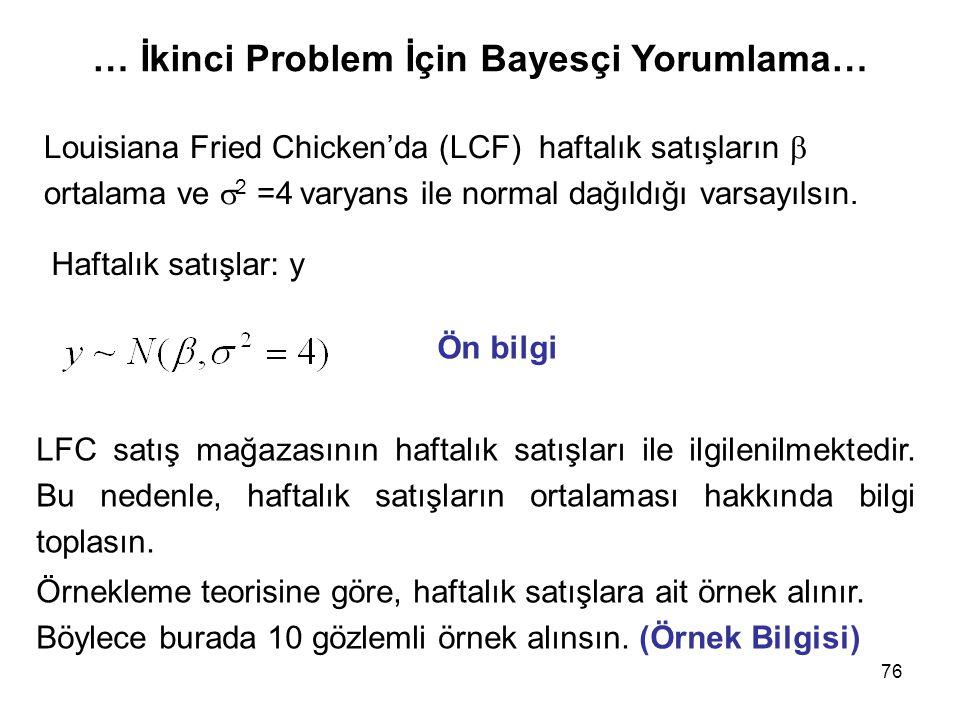 76 … İkinci Problem İçin Bayesçi Yorumlama… Louisiana Fried Chicken'da (LCF) haftalık satışların  ortalama ve  2 =4 varyans ile normal dağıldığı var