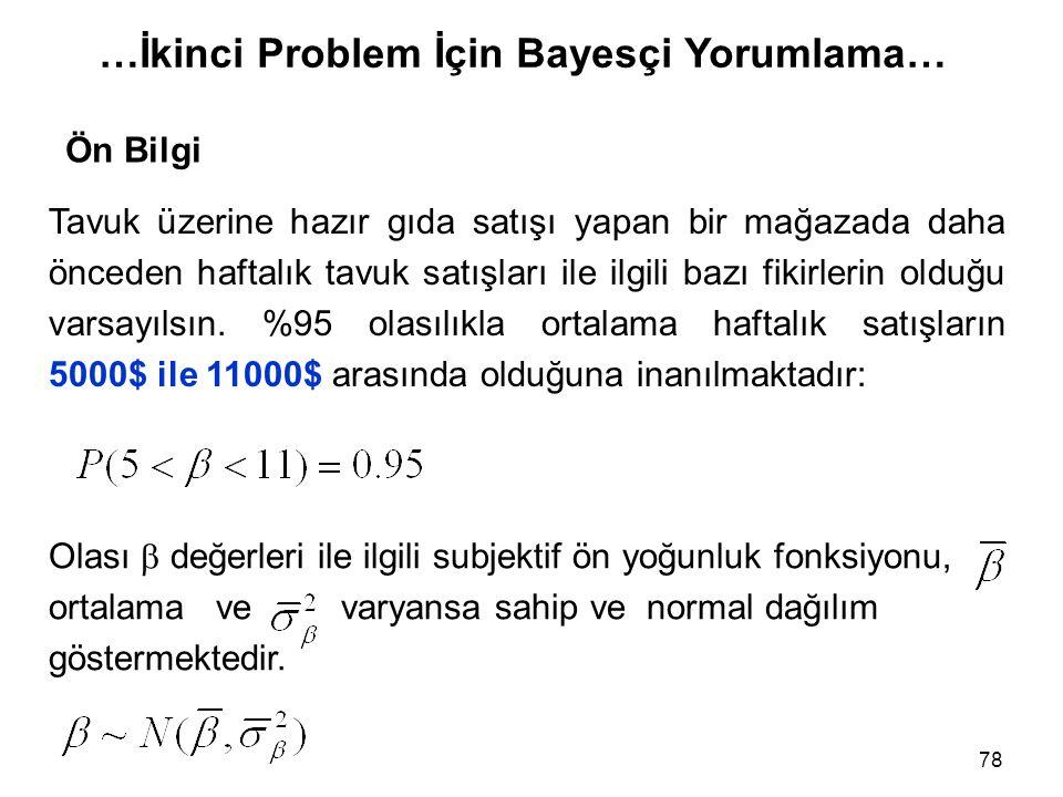 78 …İkinci Problem İçin Bayesçi Yorumlama… Ön Bilgi Tavuk üzerine hazır gıda satışı yapan bir mağazada daha önceden haftalık tavuk satışları ile ilgil