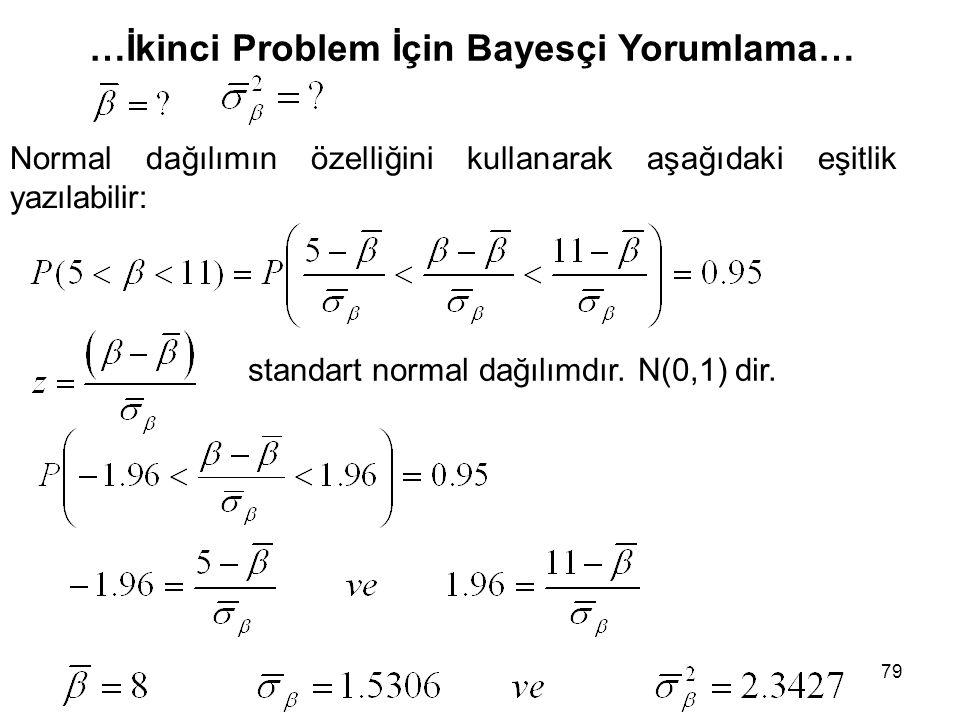 79 …İkinci Problem İçin Bayesçi Yorumlama… Normal dağılımın özelliğini kullanarak aşağıdaki eşitlik yazılabilir: standart normal dağılımdır. N(0,1) di