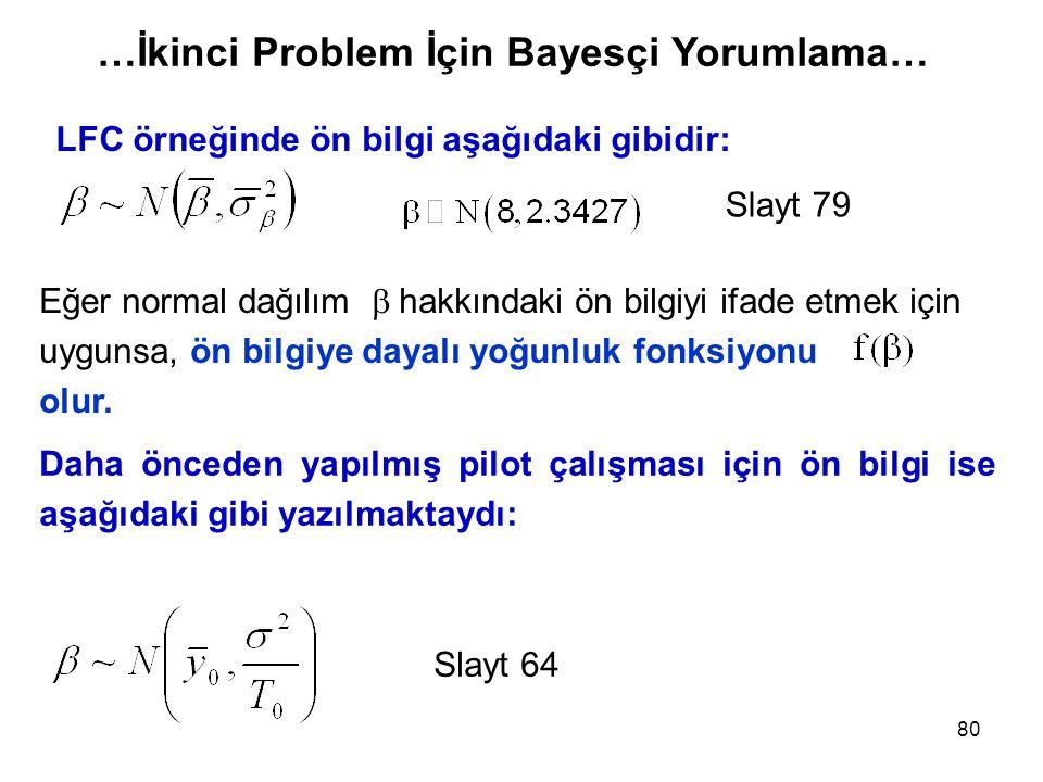 80 …İkinci Problem İçin Bayesçi Yorumlama… Eğer normal dağılım  hakkındaki ön bilgiyi ifade etmek için uygunsa, ön bilgiye dayalı yoğunluk fonksiyon