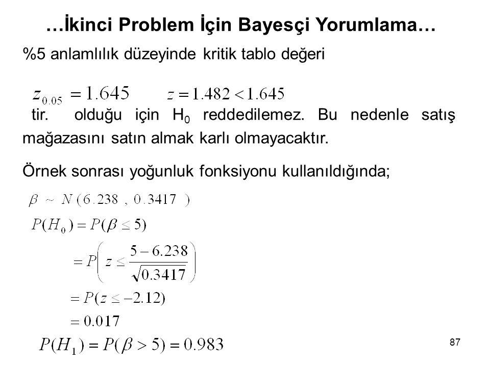 87 …İkinci Problem İçin Bayesçi Yorumlama… %5 anlamlılık düzeyinde kritik tablo değeri tir. olduğu için H 0 reddedilemez. Bu nedenle satış mağazasını