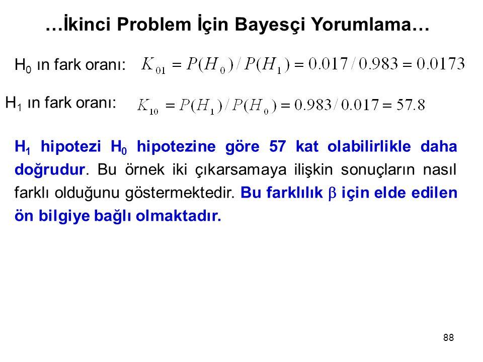 88 …İkinci Problem İçin Bayesçi Yorumlama… H 0 ın fark oranı: H 1 ın fark oranı: H 1 hipotezi H 0 hipotezine göre 57 kat olabilirlikle daha doğrudur.