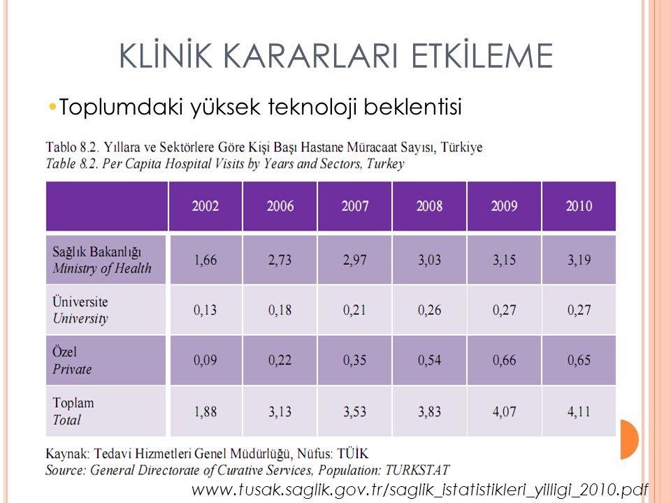 KLİNİK KARARLARI ETKİLEME www.tusak.saglik.gov.tr/saglik_istatistikleri_yilligi_2010.pdf Toplumdaki yüksek teknoloji beklentisi